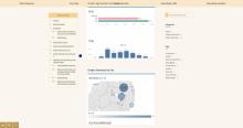 福島県新型コロナウイルスデータ - Fukushima COVID19 data